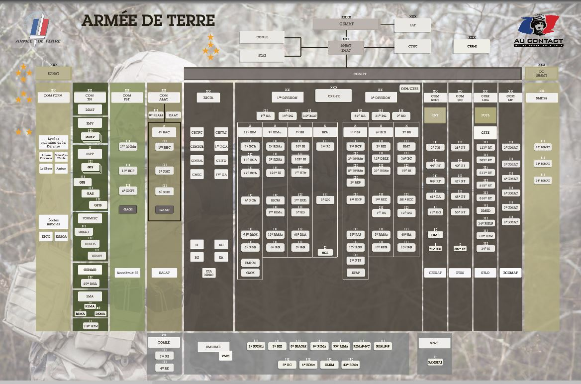 organigramme-armee-de-terre-2018.jpg