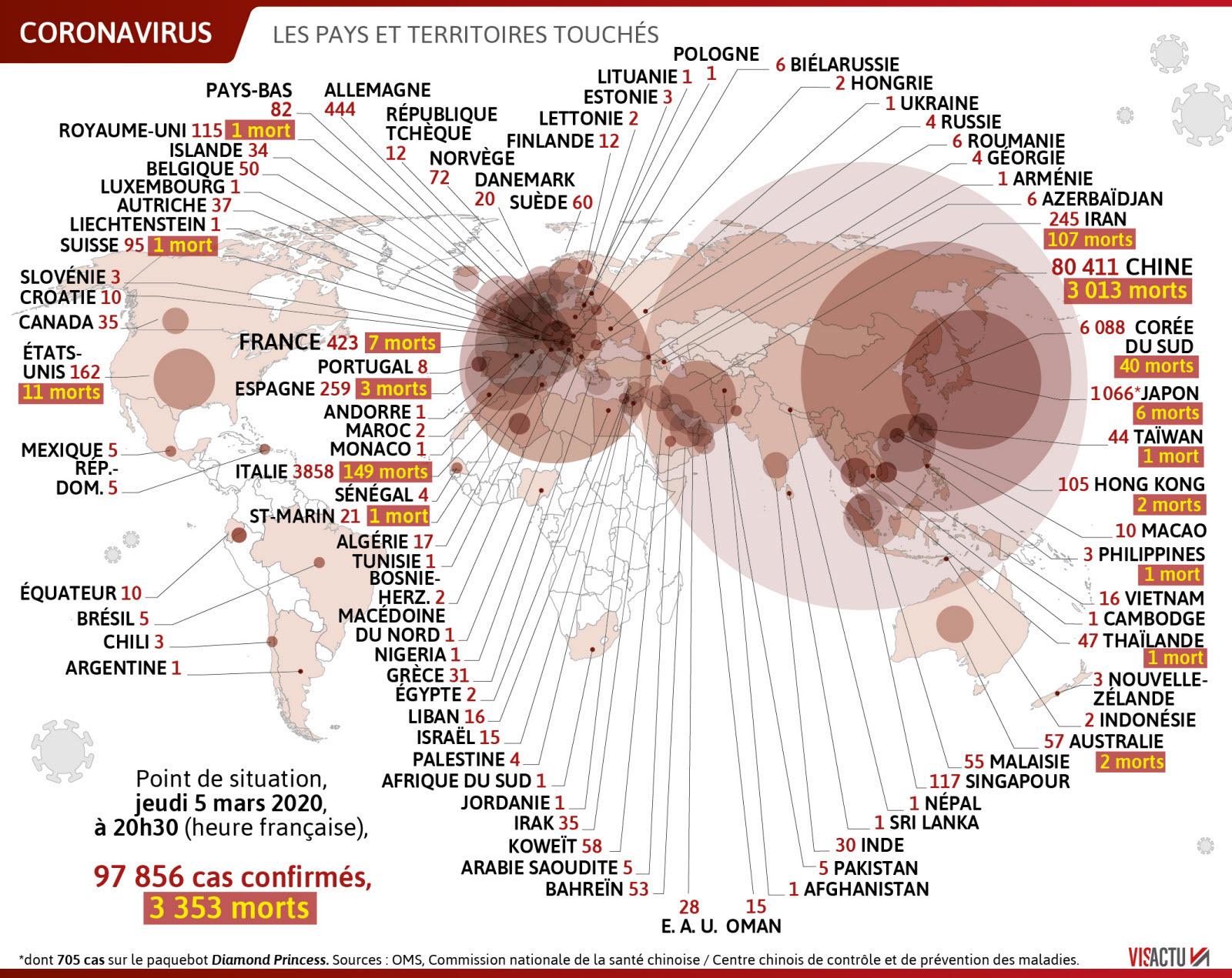 infographie-visactu-1583448090.jpg