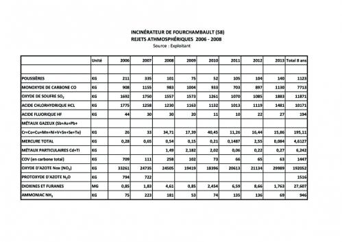 REJETS-2006-2013.jpg