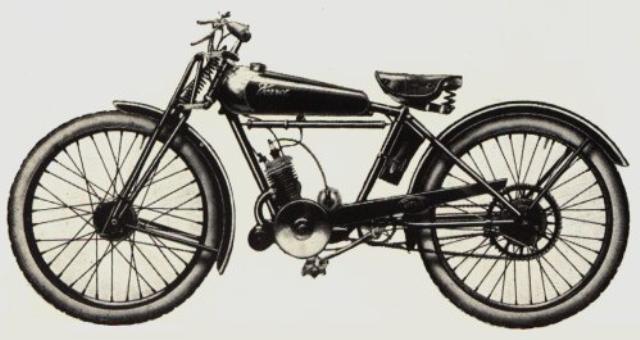 bma zurcher 1929.png