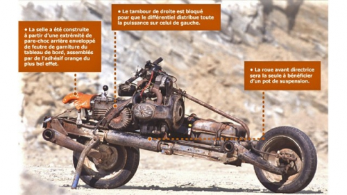 moto-mad-max-emile-leray-640x360.jpg