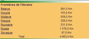Frontière Ukraine.JPG