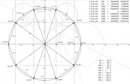 Symétrie 6h09.JPG