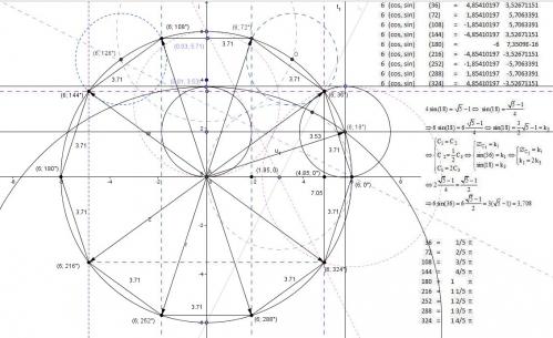 Décagone cercle symétrie; 21 octobre 2014.JPG