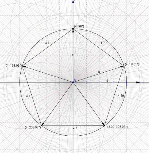 Pentagone et degré.JPG