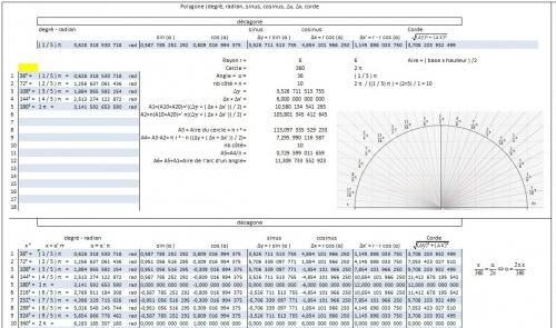 Décagone (r=6;n=10;x=36°)19-11-2014 0h58.JPG