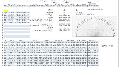 Pentadécagone(r=6n=15x=24°)19-11-20140h58.JPG