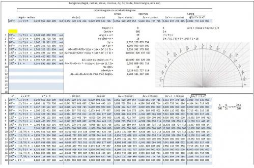 Octodécagone (r=6n=18x=20°)19-11-20140h58.JPG