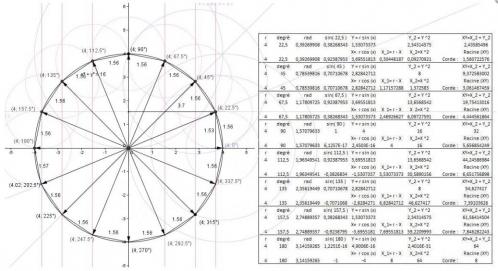 Hexadécagone figue 19-11-2014.JPG