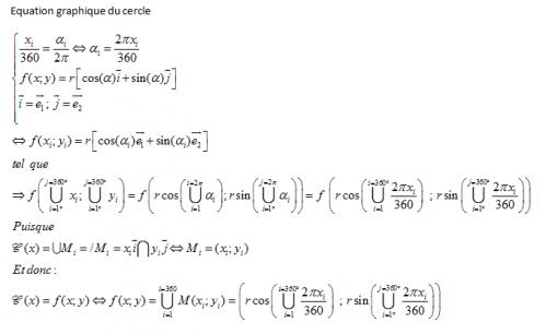 Ecriture du graphe du cercle.PNG