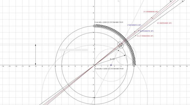 Le degré de Newton.JPG