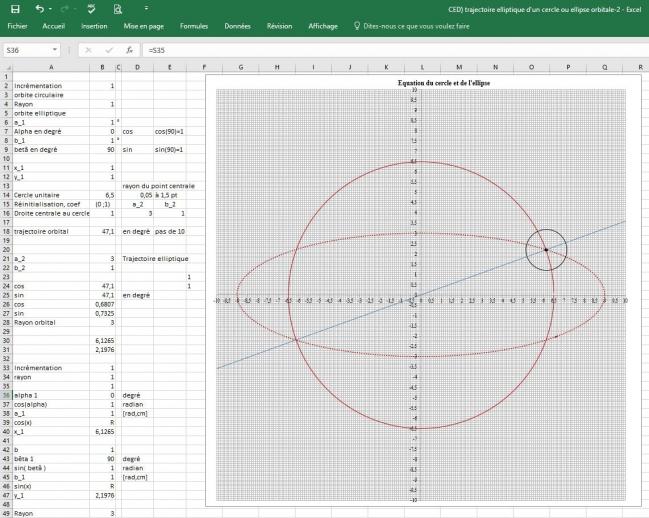Cercle elliptique.JPG