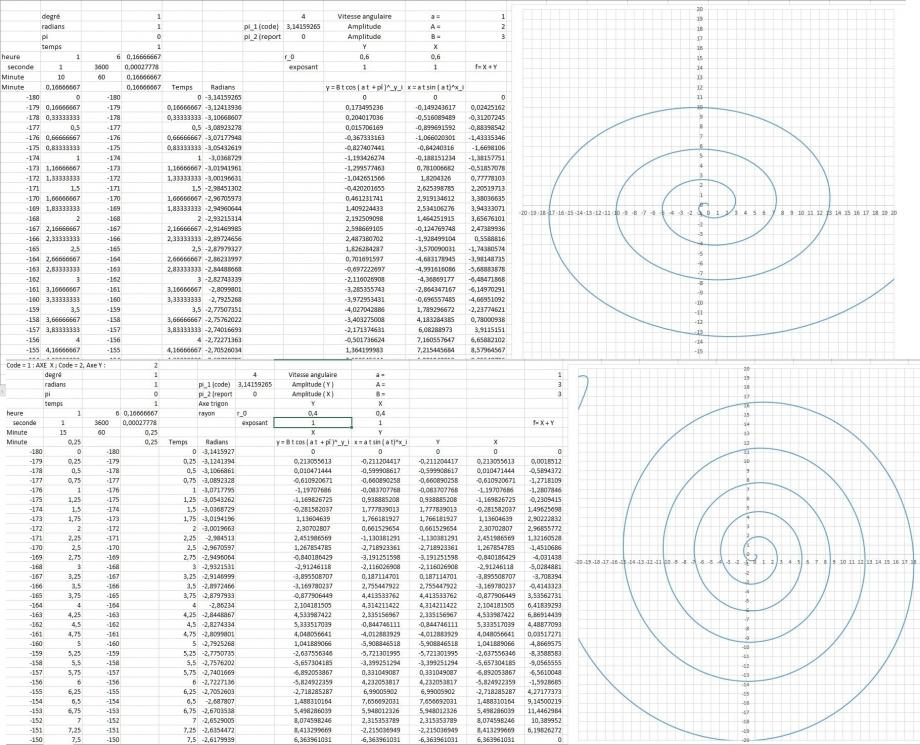 Spirale vectorielle.JPG