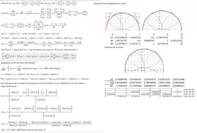 Equation de la corde et rotation de la et des corde(s)