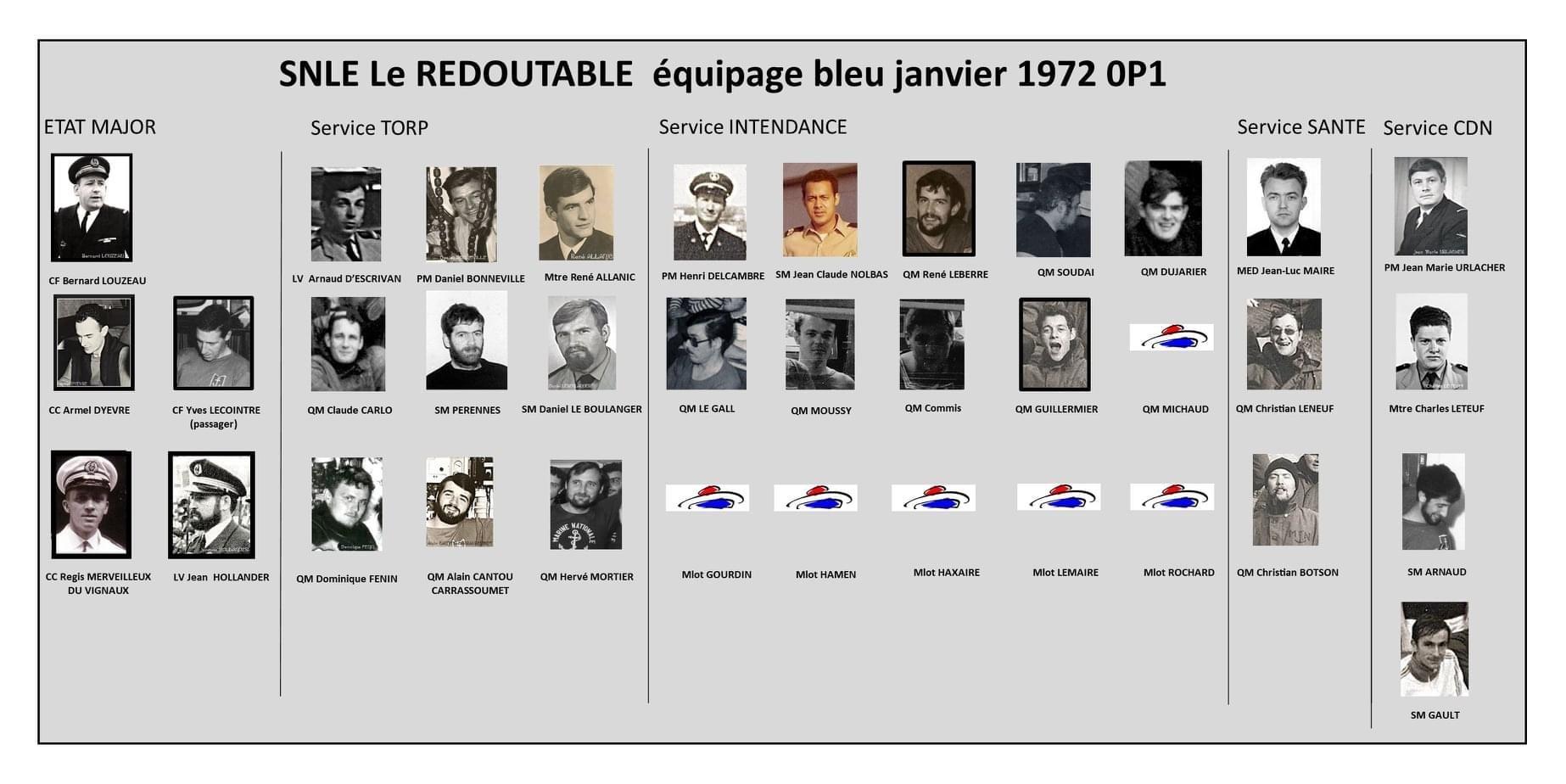 redoutable 1
