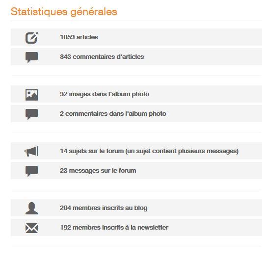 Capture Statistiques Générales du Site  LE-FLEURYSSOIS (12.12.2018).JPG