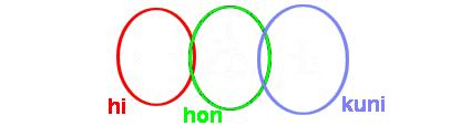 kanji_japon_expliqué.png