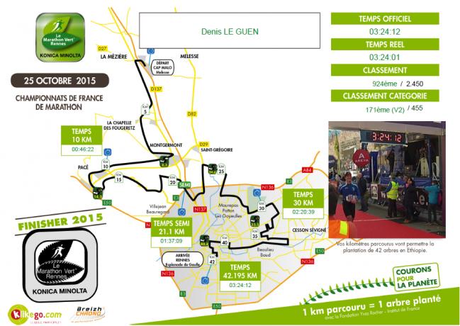 Marathon de Rennes.PNG