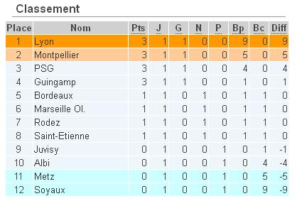 France D1 - 1J.png
