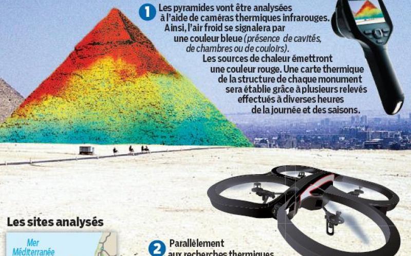 Les Pyramides.JPG