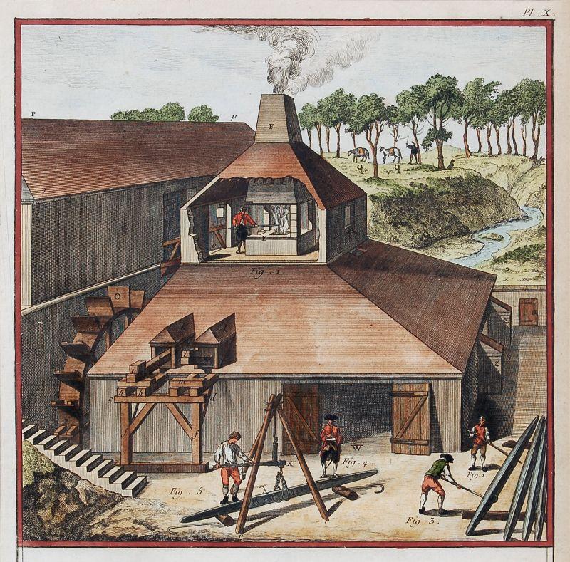 Une Forge au XVIII e siècle