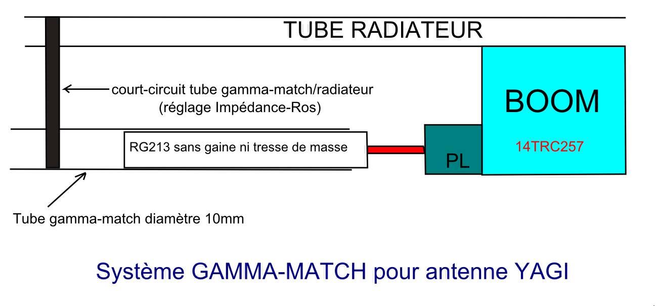 gamma-match pour yagi.jpg