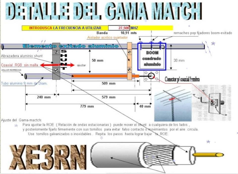 gamma-match.jpg