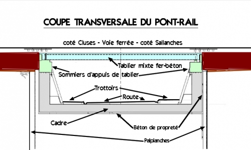 Coupe PR transversale cotée.jpg