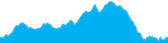 profilssambonitaine2015-34km2.png