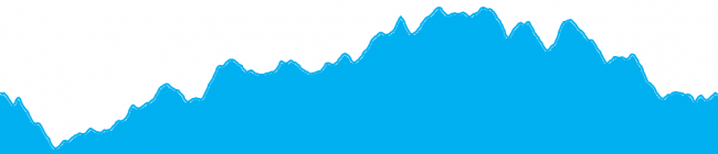 profilssambonitaine2015-62km.png