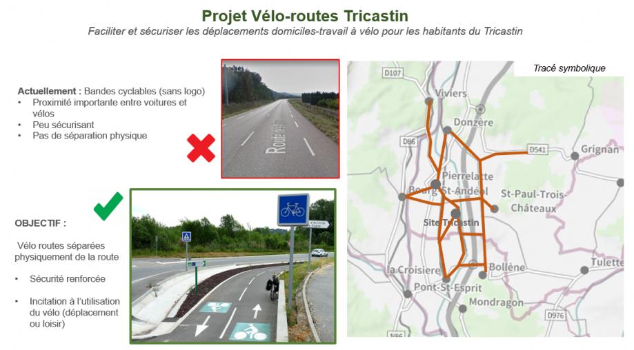 projet vélo routes tricastines.PNG