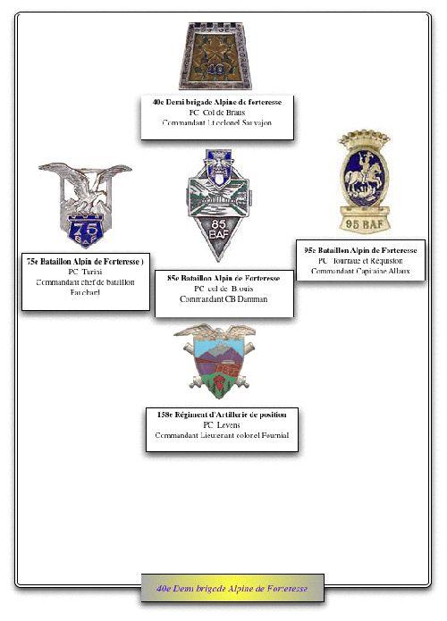 40e DBAF secteur de sospel