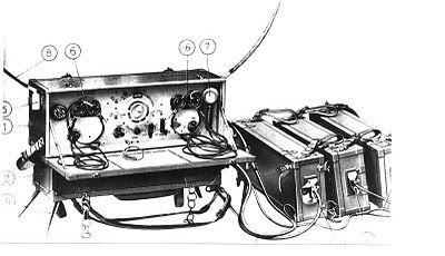 Stazione radio militare RF3C