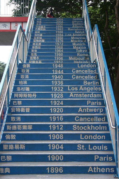 Historiques des jeux Oympiques(c'est un escalier)