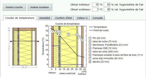 Calculs paroi autoconstruction maison en ossature bois for Guide autoconstruction