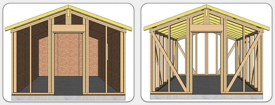 Structure ossature bois abri de jardin 15 m2