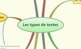 Types de textes.jpg