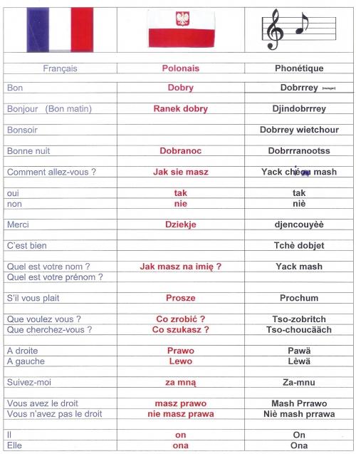 Tableau françaispolonais 001.jpg