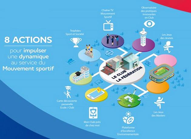 Projet du sport.jpg