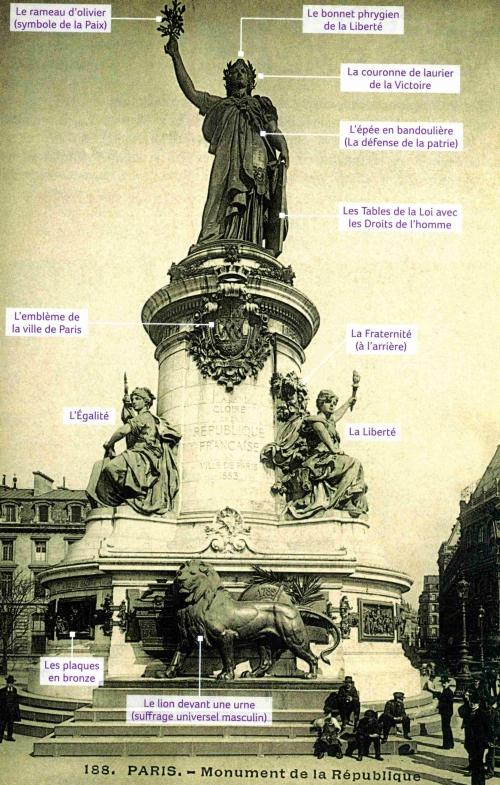 La statue de la République à Paris.jpg