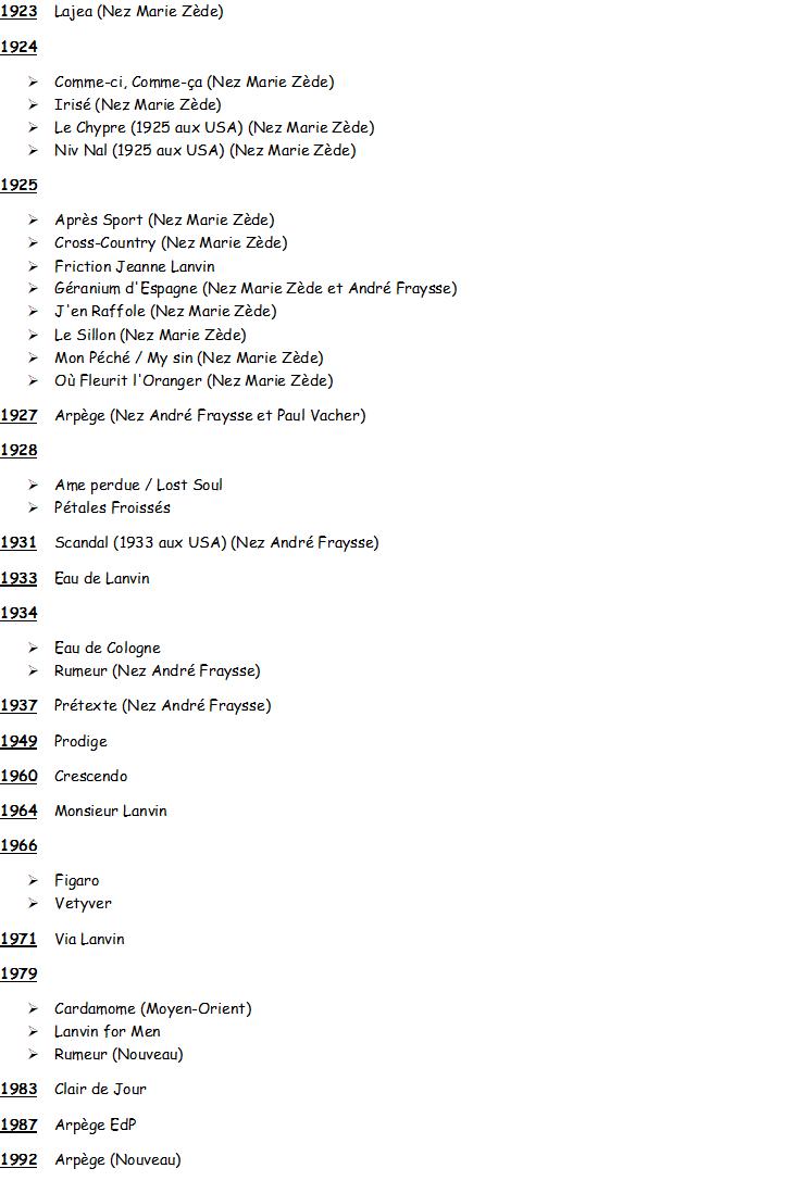 Lanvin liste Parfums.png