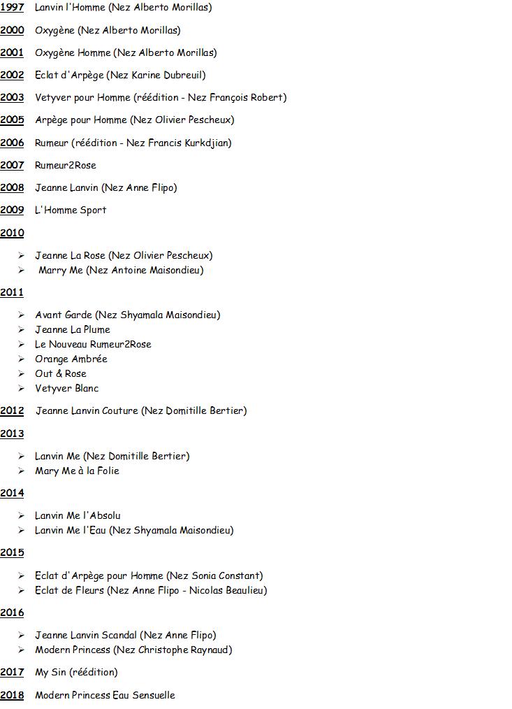 Lanvin liste Parfums2.png