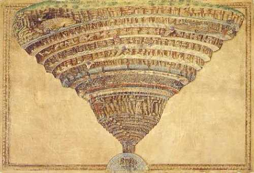 https://static.blog4ever.com/2010/04/402115/Dante-Inferno.jpg