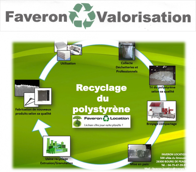 FAVERON VALORISATION.png