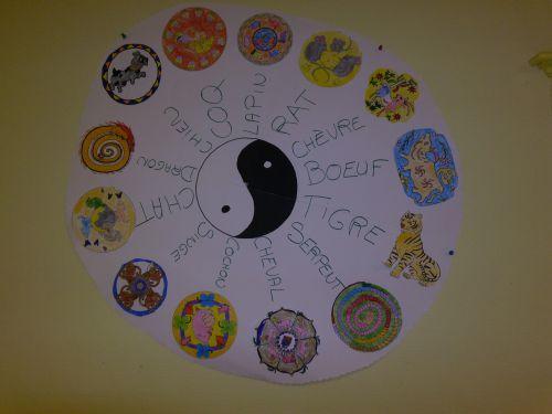 Horoscope japonais