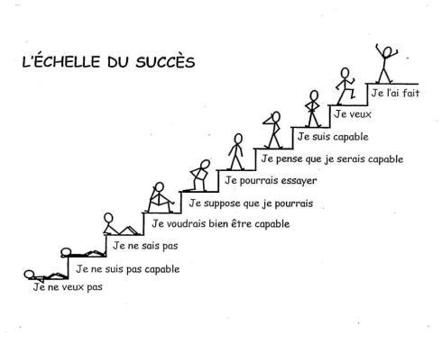 echèlle de succes.jpg