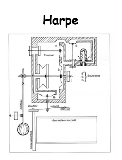 harpe aeolian.png