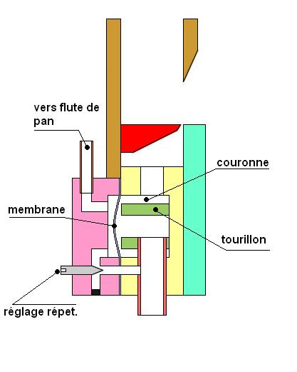 flute VMC integree JCA.png