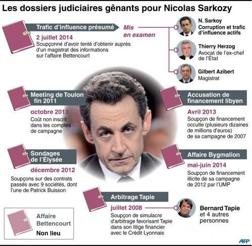 7773028984_les-affaires-judiciaires-de-nicolas-sarkozy.jpg