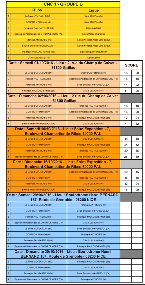 CNC1 Calendrier Groupe Sud.jpg
